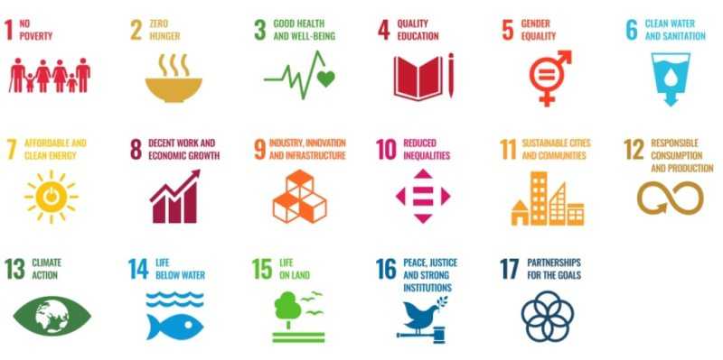 Bangladesh in top three in implementation of SDGs