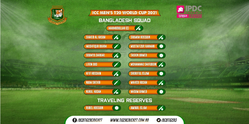 BCB announces squad for upcoming T20 World Cup